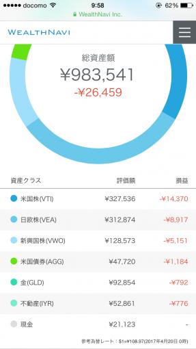 現金入金後のポートフォリオ(円)