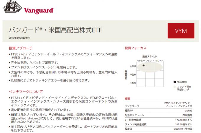 vanguard(バンガード)米国高配当株式ETFのPDFキャプチャ