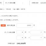 【ウェルスナビ】自動積立2万円に増額!入金もスピーディーに進化