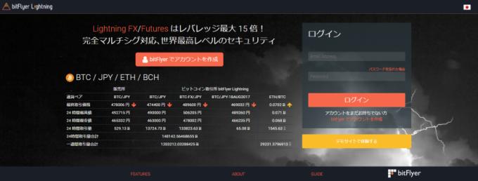bitflyer lightning fxのトップページ