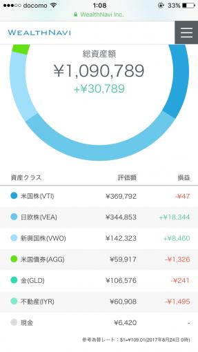 2017/8/23時点のポートフォリオ(円)