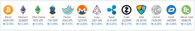 コインチェック2017年9月12日のビットコイン・アルトコイン価格