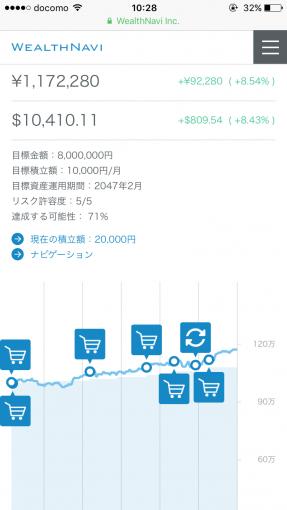 wealth navi管理画面トップページ