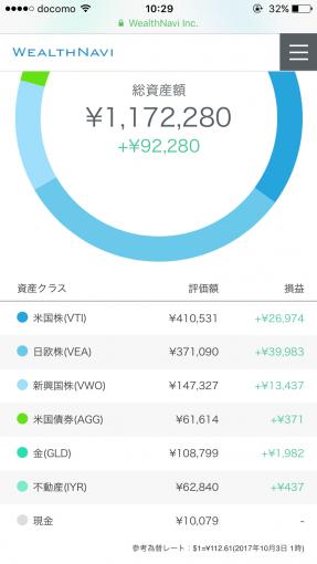 2017年9月のウェルスナビポートフォリオ(円)