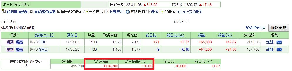 日本株ポートフォリオ(2017年11月)
