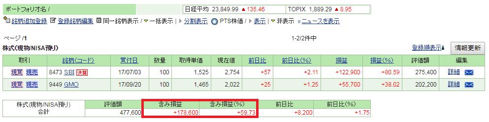 国内株取り引きの管理画面
