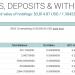 ポロニエックス保有のBTC・アルトコイン資産総額の確認方法!