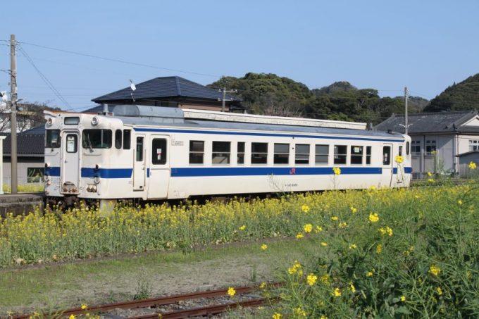 JR九州の列車