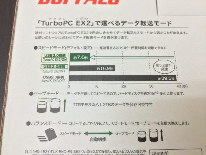 buffalo HD-LB2.0TU3-BKCの箱の裏の説明書き、ターボPCデータ転送モードの説明