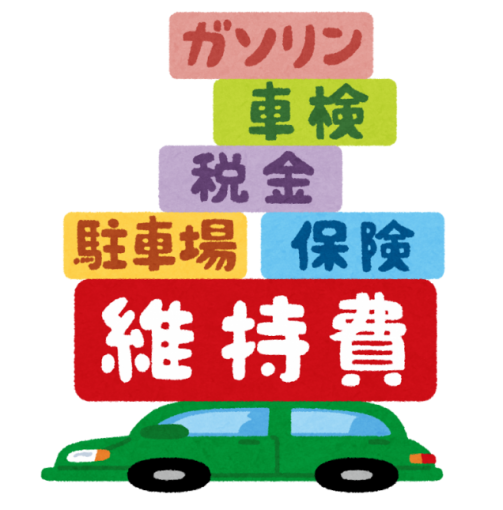 車にのしかかる維持費のイラスト