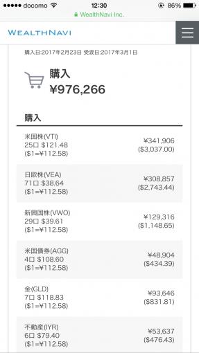 ウェルスナビ初回買付時の割合