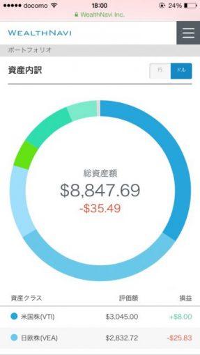 2017年2月の運用報告(ドル)