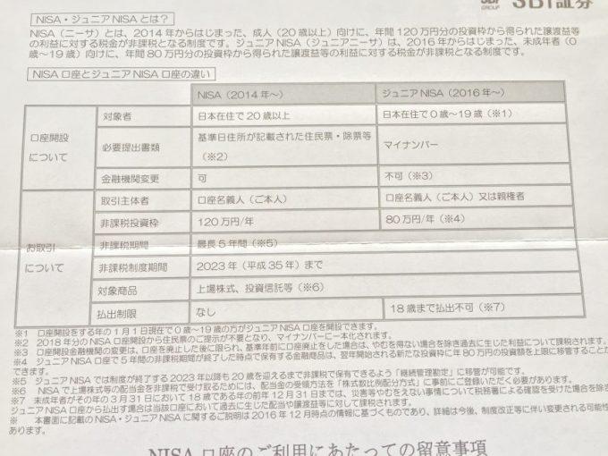 NISA口座開設の説明書