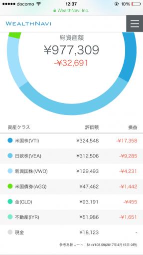 ウェルスナビのポートフォリオ(円)