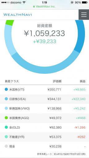 2017年5月追加購入前のポートフォリオ(円)