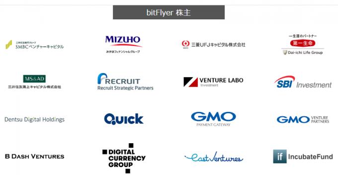 bitflyerの株主