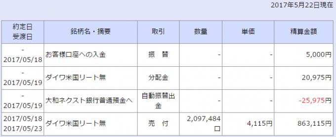 大和証券の取引履歴画面
