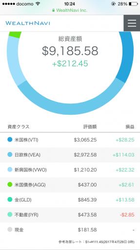 wealthnavi2017年4月の実績(ドル)