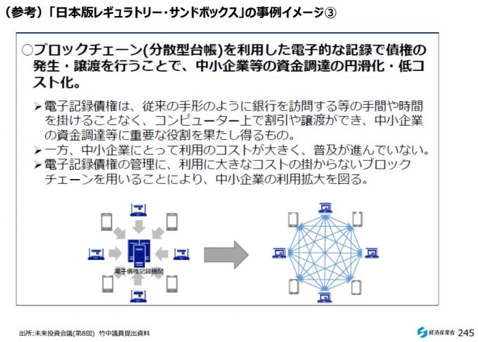 レギュラトリーサンドボックス事例(ブロックチェーン)