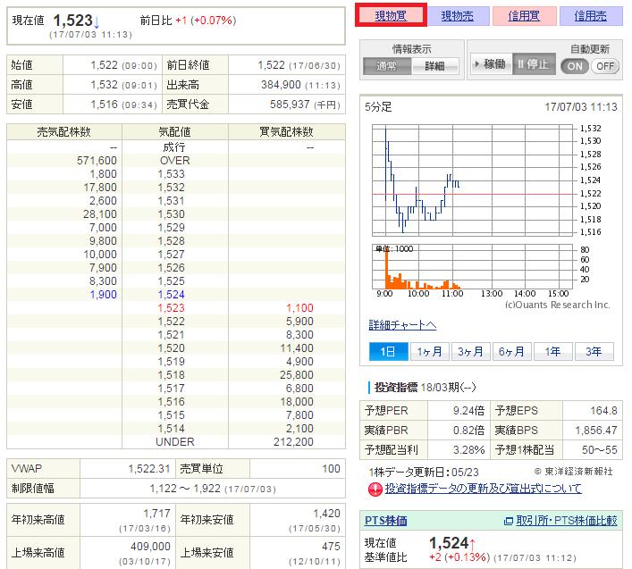 SBI証券での「SBIホールティングス」の株取引画面
