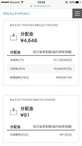 6月中に払いだされた分配金(VTI,VEA,VWO,AGG)