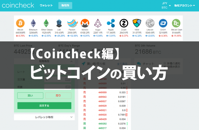コインチェックのトップページ