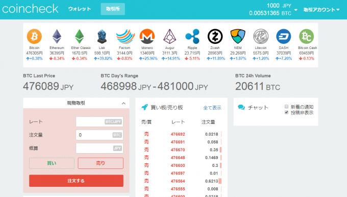 コインチェックのトップページの「現物取引」を売りに切り替えて赤く表示された状態