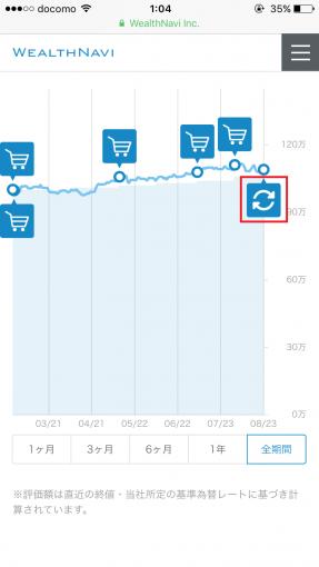 ウェルスナビ管理画面に表示されたリバランスの矢印マーク