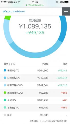 ウェルスナビ2017年7月の運用成績、円