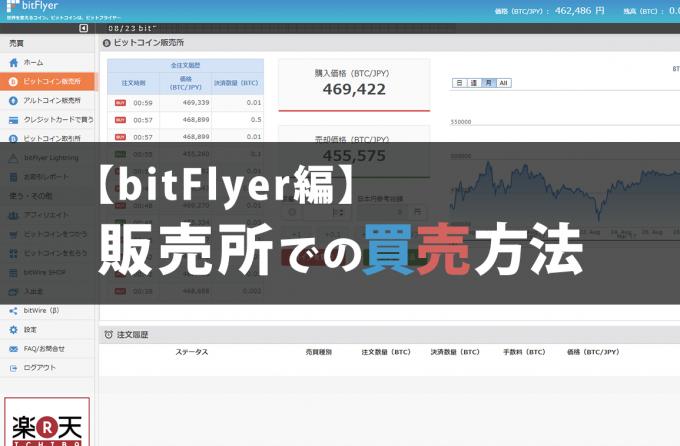 【bitflyer編】販売所での売買方法