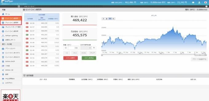 ビットフライヤー、ビットコイン・アルトコイン販売所管理画面