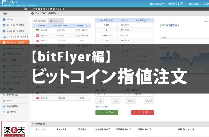 【bitFlyer編】ビットコイン指値注文