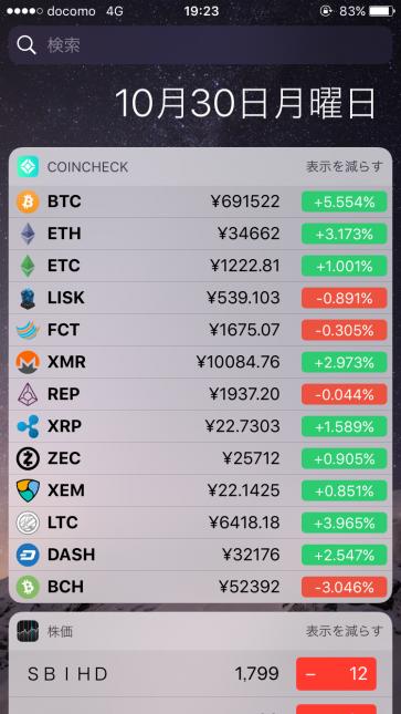 2017/10/30のコインチェック価格
