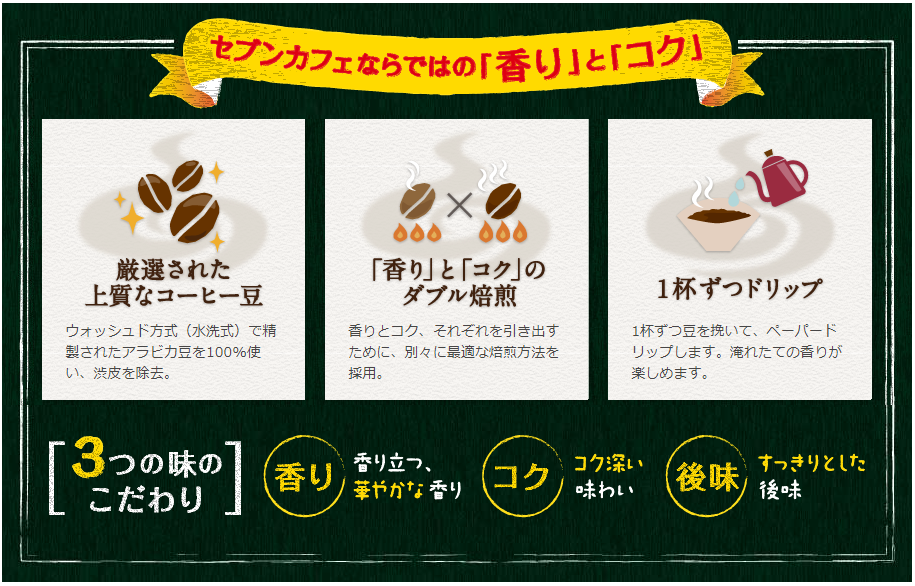 セブンイレブンのコーヒーがおいしい3つのポイント