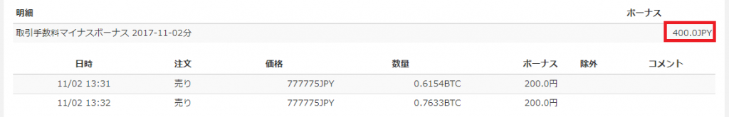ビットコインを売買することにより付与されたボーナス(日本円)