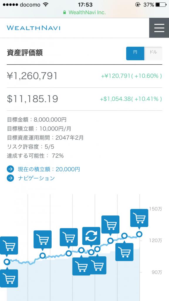 ウェルスナビ、資産管理画面