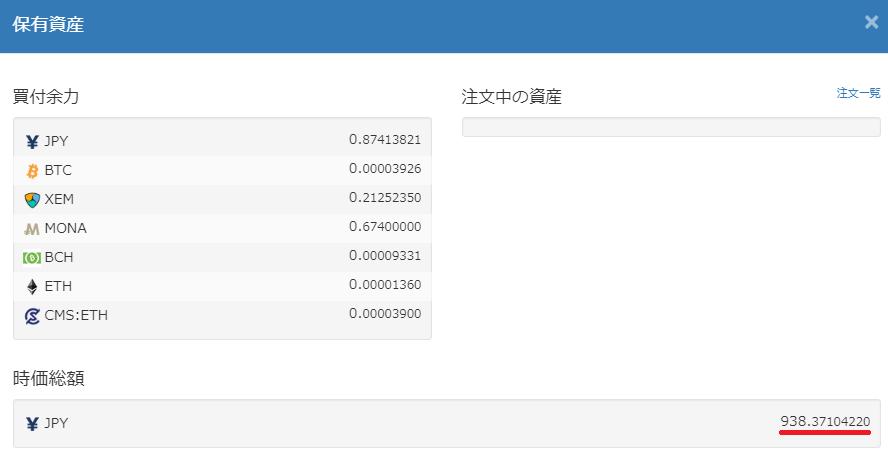 保有資産欄に表示された、小数点以下のビットコインとアルトコイン。桁が少ないので換金できない。