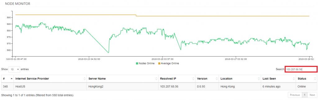 nem、node explorerでのノード詳細検索