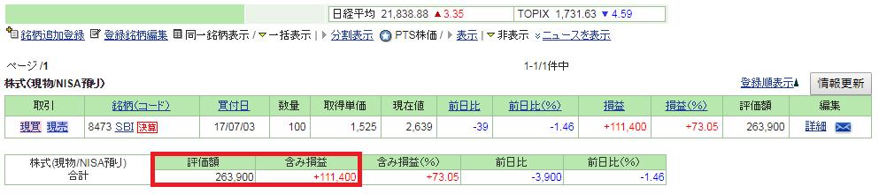 国内株取り引きの管理画面4月
