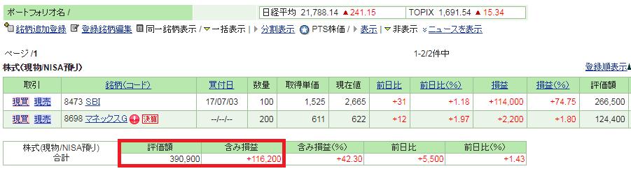 日本株ポートフォリオと成績