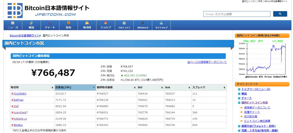 bitcoin日本語情報サイトトップページ