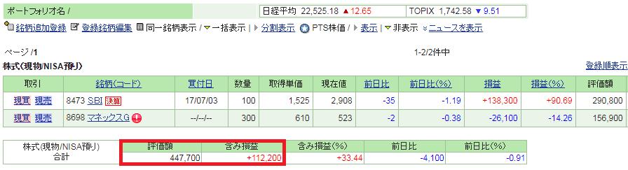 日本株ポートフォリオと成績'(7月)