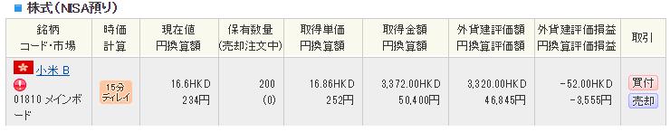 保有資産での中国株の損益表示。