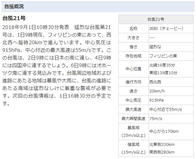 台風21号(JEBIチェービー)の詳細情報