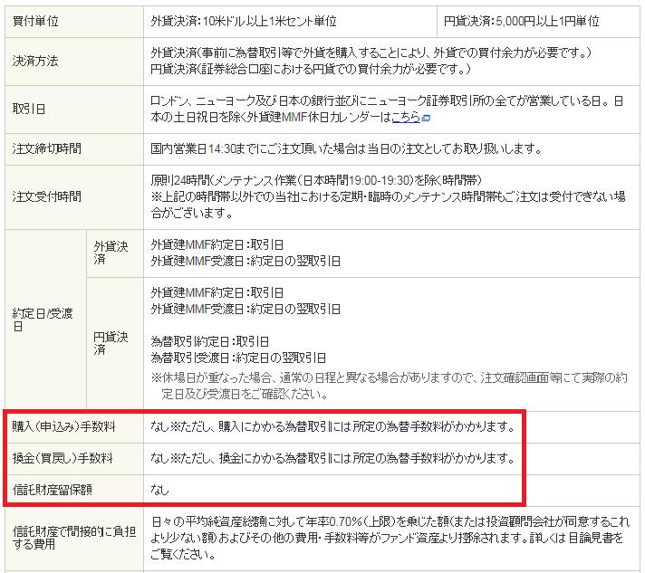 米ドルMMF購入手数料・換金手数料などの注意表示画面