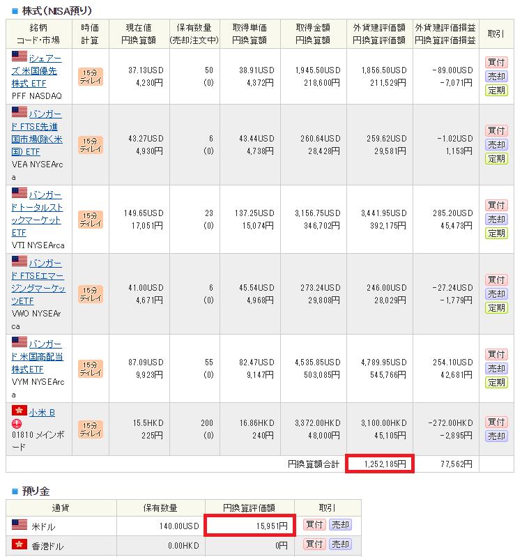 米国ETFポートフォリオと成績(9月)。中国個別株含む