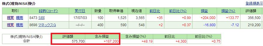 日本株ポートフォリオと成績'(9月)