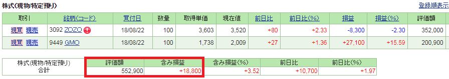 特定口座での日本株損益