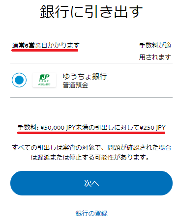 引き出しには6営業日、手数料が5万円以下に対し250円かかる。