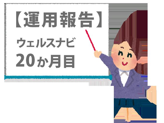 【運用報告】ウェルスナビ20カ月目
